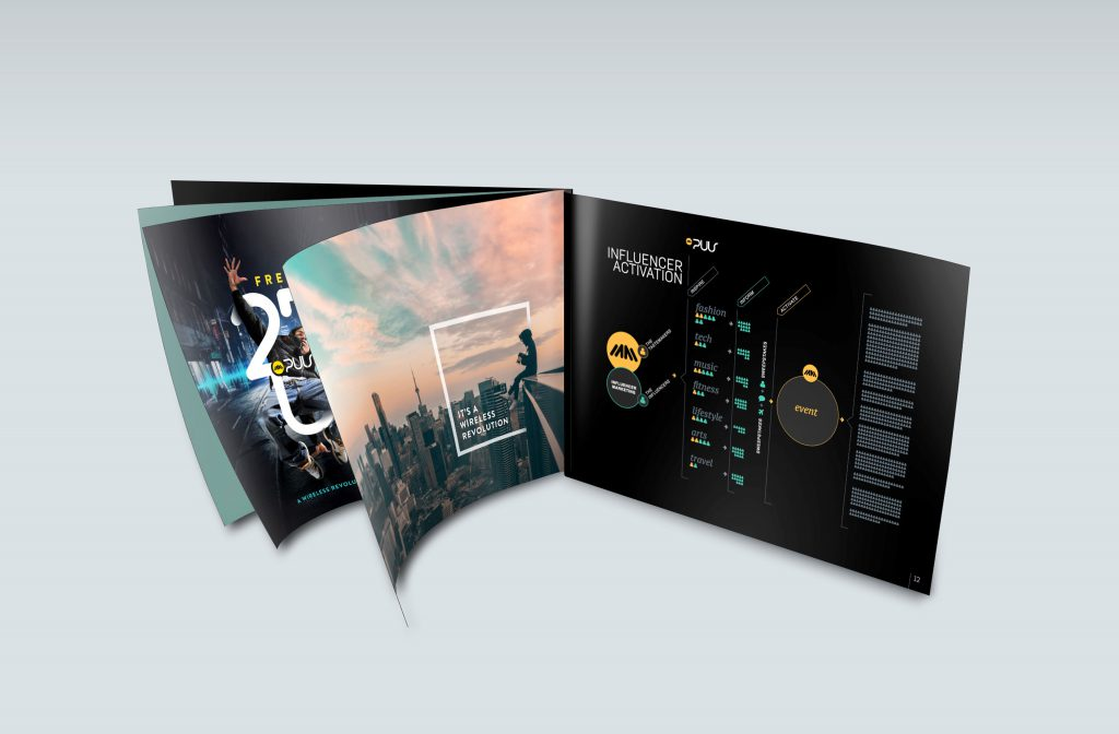 Campaign proposal design with custom designed charts, graphs and sample Ad campaign designs in a 3d book