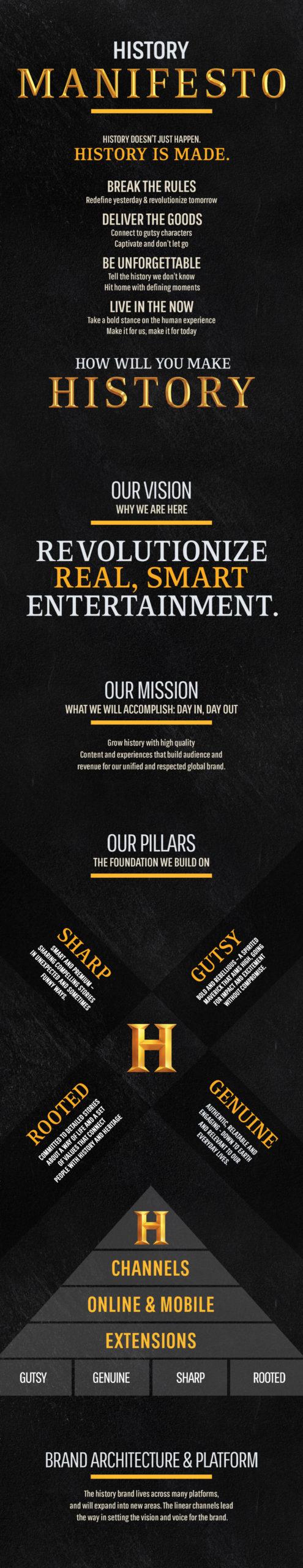 History Brand Manifesto Poster