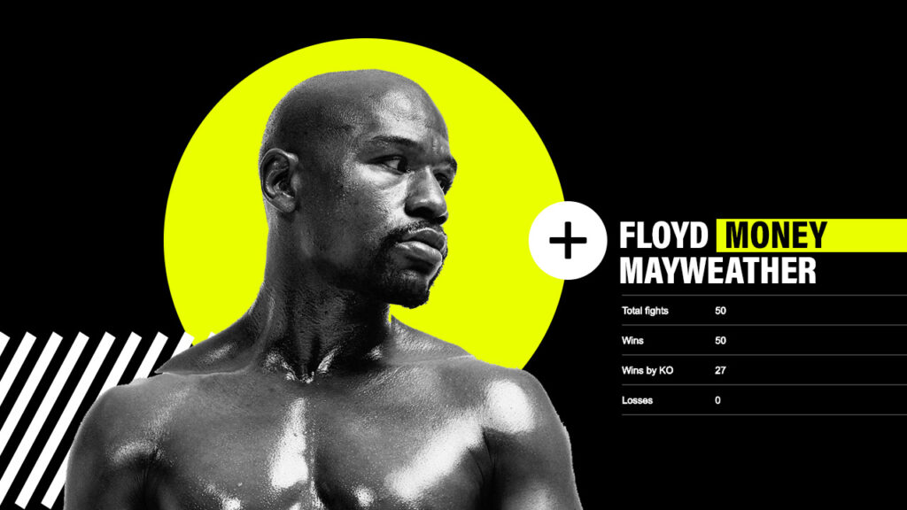 Showtime Boxing design for Floyd Money Mayweather stats