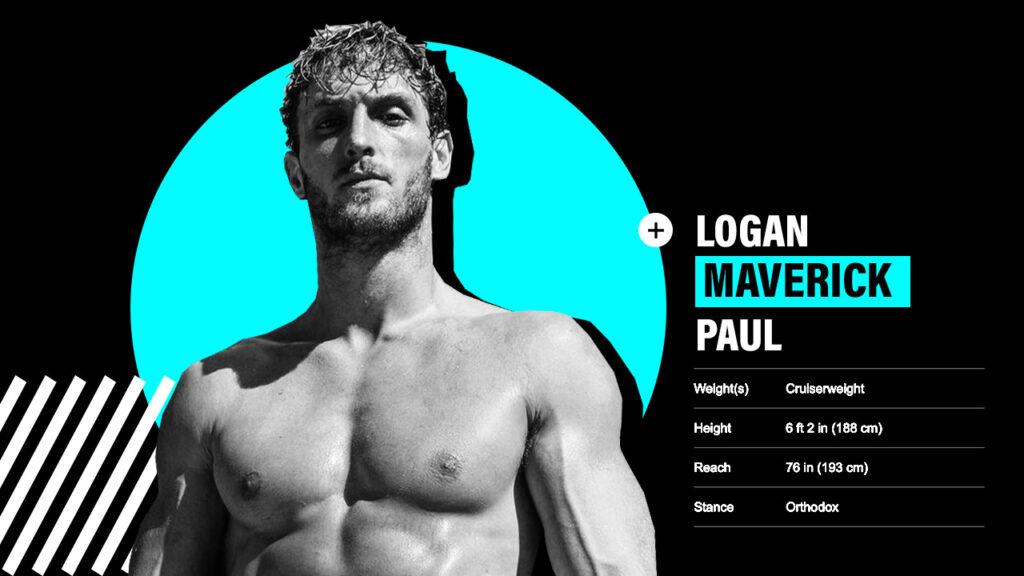 Showtime Boxing design for Logan Maverick Paul